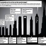 tallest building+